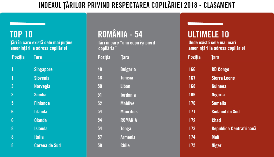 Infografic-Salvati-Copiii-Romania-(1).jpg